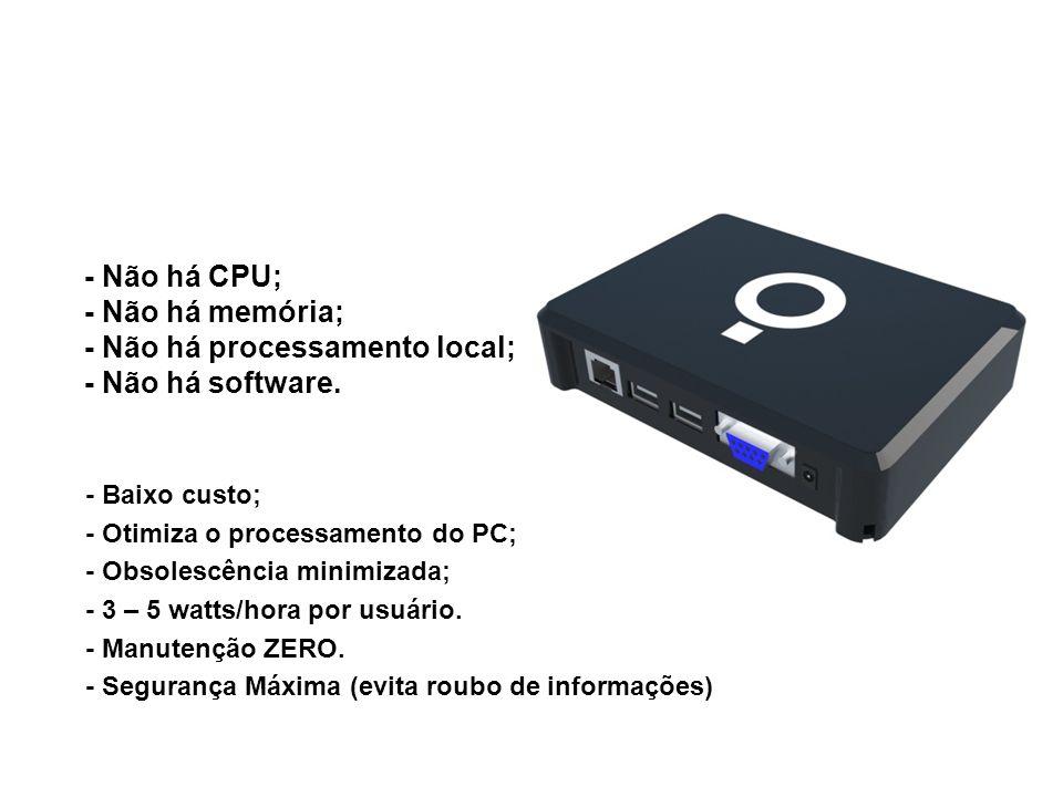 Não é um PC. - Não há CPU; - Não há memória; - Não há processamento local; - Não há software.