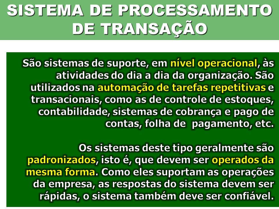 SISTEMA DE PROCESSAMENTO DE TRANSAÇÃO SISTEMA DE PROCESSAMENTO DE TRANSAÇÃO