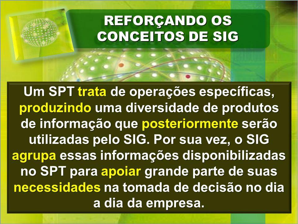 REFORÇANDO OS CONCEITOS DE SIG Um SPT trata de operações específicas, produzindo uma diversidade de produtos de informação que posteriormente serão utilizadas pelo SIG.