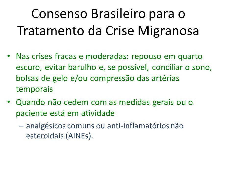 Consenso Brasileiro para o Tratamento da Crise Migranosa Nas crises fracas e moderadas: repouso em quarto escuro, evitar barulho e, se possível, conci