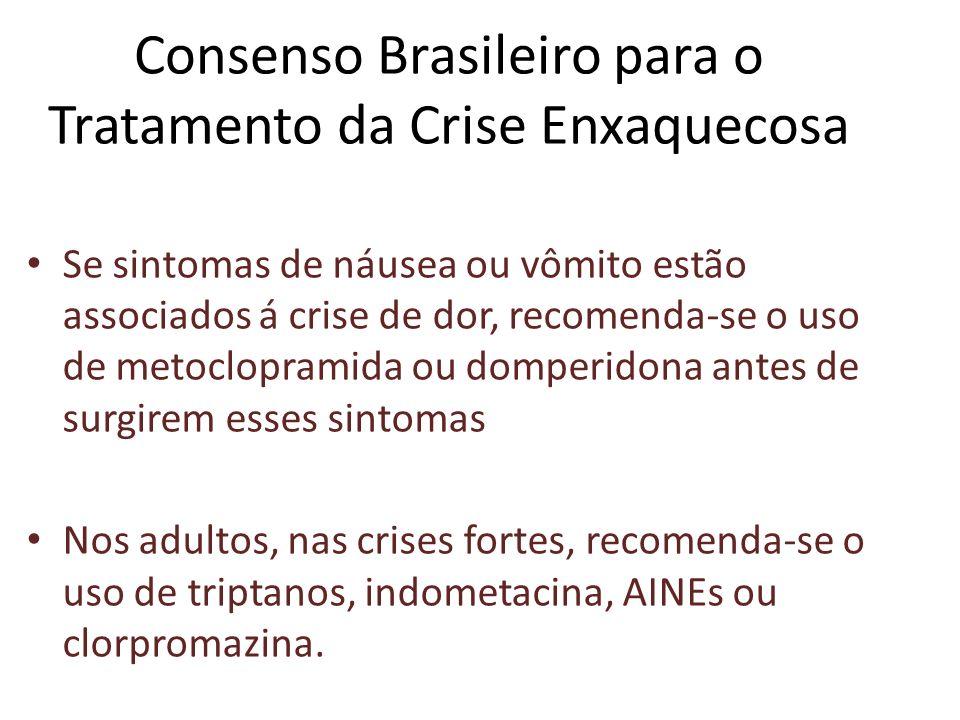 Consenso Brasileiro para o Tratamento da Crise Enxaquecosa Se sintomas de náusea ou vômito estão associados á crise de dor, recomenda-se o uso de meto