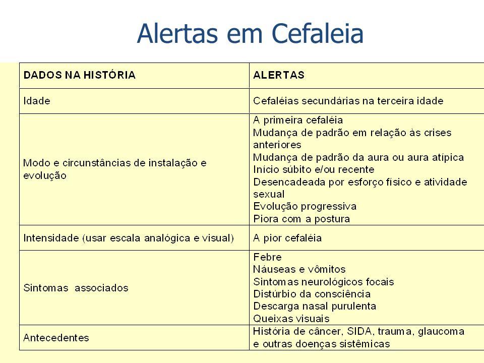 Cefaleia Tipo Tensional Tratamento Fatores desencadeantes mais relatados: - Estresse - Refeições irregulares ou inapropriadas - Aumento da ingesta de café - Desidratação - Desordens do sono - Falta de exercício físico - Variações durante ciclo menstrual Ulrich B, Russel MB, Jensen R, et al.