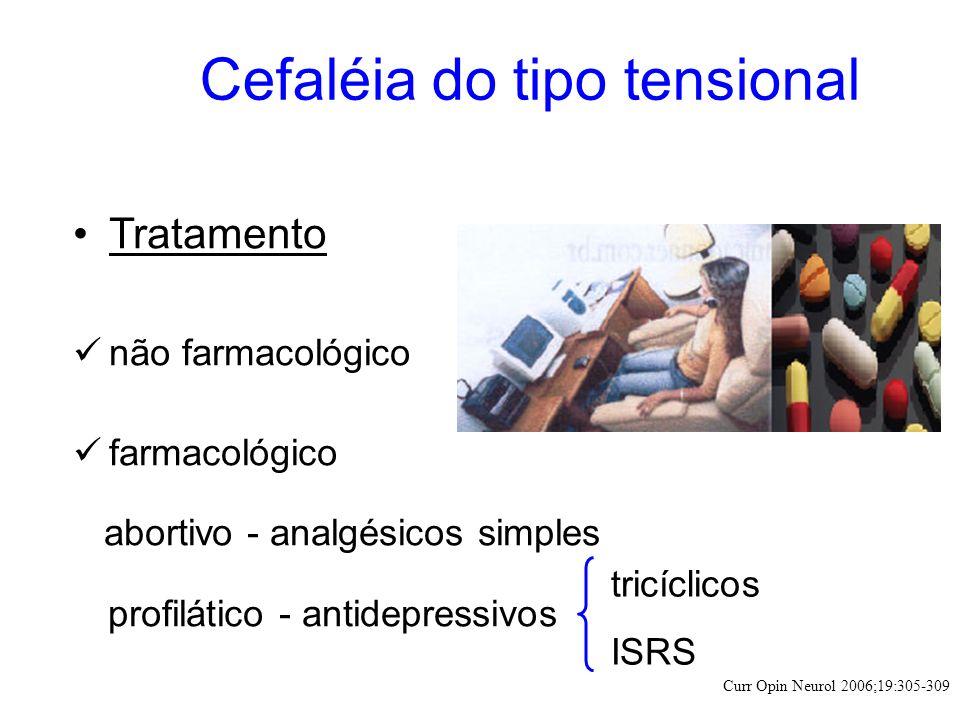 Cefaléia do tipo tensional Tratamento não farmacológico farmacológico abortivo - analgésicos simples profilático - antidepressivos Curr Opin Neurol 2006;19:305-309 tricíclicos ISRS