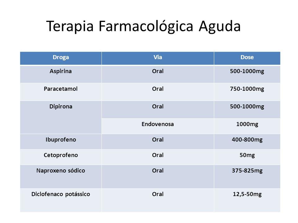 Terapia Farmacológica Aguda DrogaViaDose AspirinaOral500-1000mg ParacetamolOral750-1000mg DipironaOral500-1000mg Endovenosa1000mg IbuprofenoOral400-800mg CetoprofenoOral50mg Naproxeno sódicoOral375-825mg Diclofenaco potássicoOral12,5-50mg