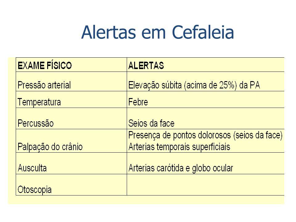Cefaleia Tipo Tensional Terapia Farmacológica Aguda não Relaxantes musculares não estão indicados.