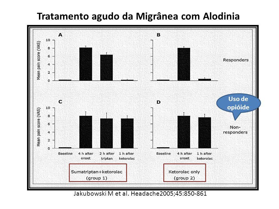 Jakubowski M et al. Headache2005;45:850-861 Tratamento agudo da Migrânea com Alodinia Uso de opióide