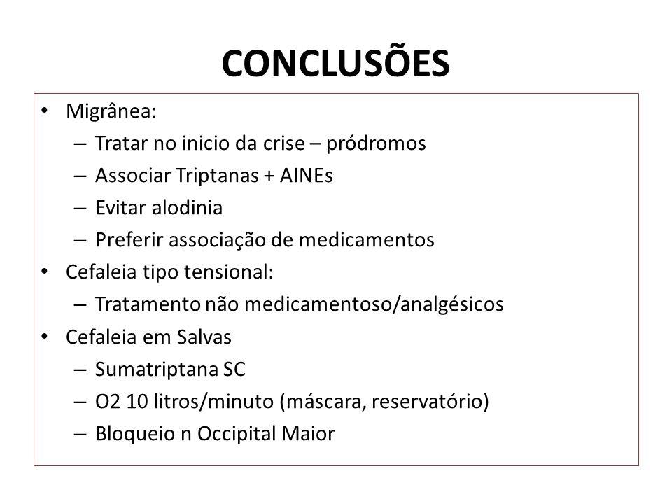 CONCLUSÕES Migrânea: – Tratar no inicio da crise – pródromos – Associar Triptanas + AINEs – Evitar alodinia – Preferir associação de medicamentos Cefa