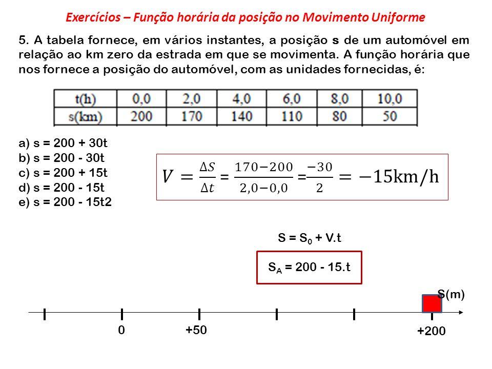 5. A tabela fornece, em vários instantes, a posição s de um automóvel em relação ao km zero da estrada em que se movimenta. A função horária que nos f