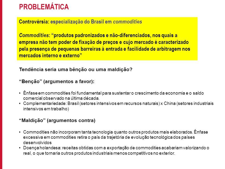 Para incluir informações no rodapé do slide, acesse: EXIBIR->MESTRE->SLIDE MESTRE PROBLEMÁTICA Controvérsia: especialização do Brasil em commodities C