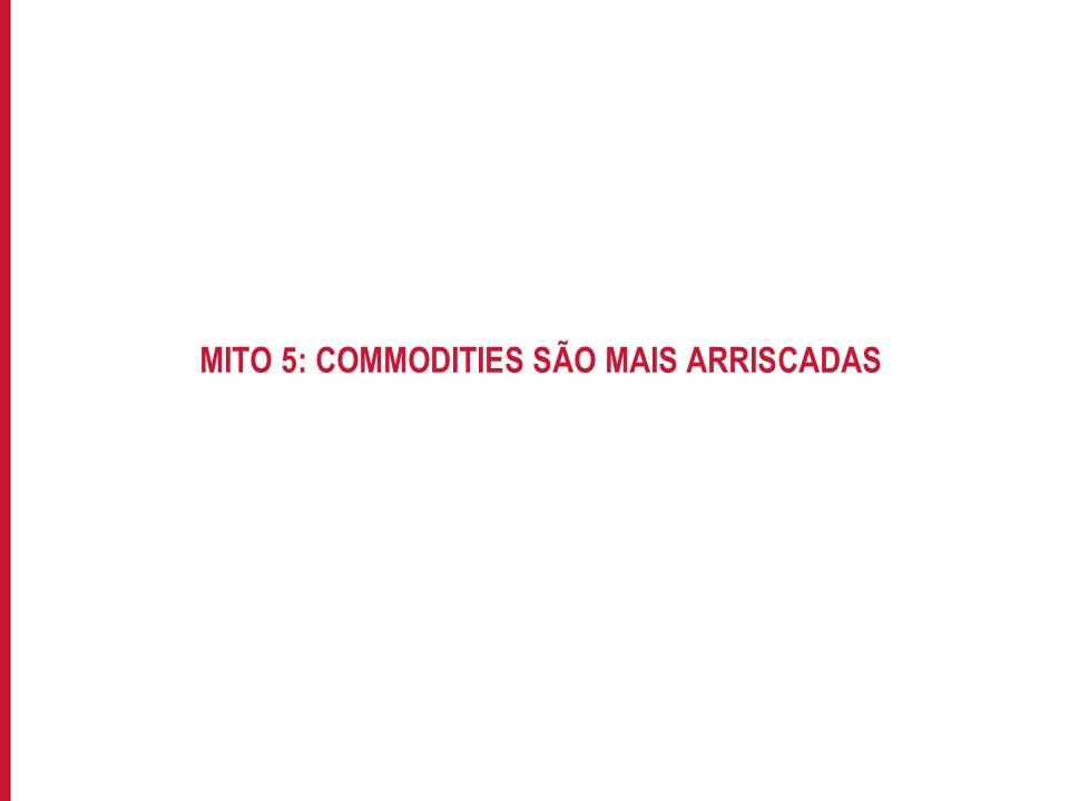 Para incluir informações no rodapé do slide, acesse: EXIBIR->MESTRE->SLIDE MESTRE MITO 5: COMMODITIES SÃO MAIS ARRISCADAS