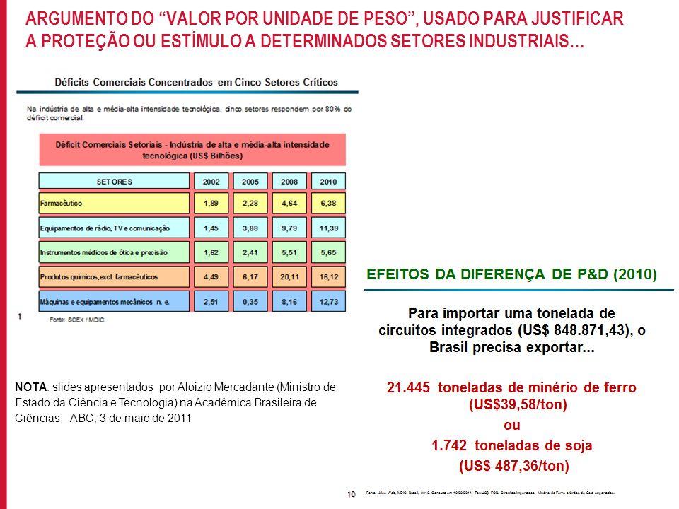 Para incluir informações no rodapé do slide, acesse: EXIBIR->MESTRE->SLIDE MESTRE NOTA: slides apresentados por Aloizio Mercadante (Ministro de Estado