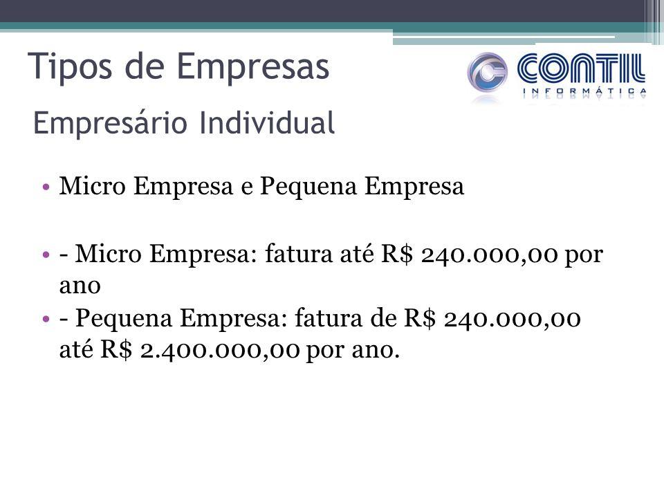 Tipos de Empresas Micro Empresa e Pequena Empresa - Micro Empresa: fatura até R$ 240.000,00 por ano - Pequena Empresa: fatura de R$ 240.000,00 até R$ 2.400.000,00 por ano.