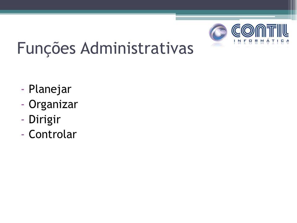 Funções Administrativas -Planejar -Organizar -Dirigir -Controlar