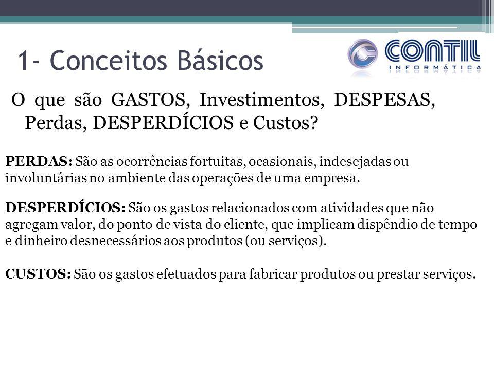 1- Conceitos Básicos O que são GASTOS, Investimentos, DESPESAS, Perdas, DESPERDÍCIOS e Custos.