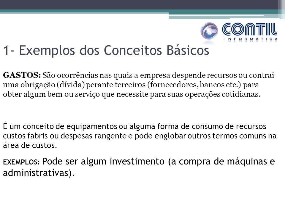 1- Exemplos dos Conceitos Básicos GASTOS: São ocorrências nas quais a empresa despende recursos ou contrai uma obrigação (dívida) perante terceiros (f
