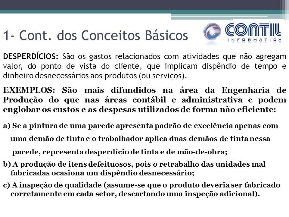 1- Cont. dos Conceitos Básicos DESPERDÍCIOS: São os gastos relacionados com atividades que não agregam valor, do ponto de vista do cliente, que implic