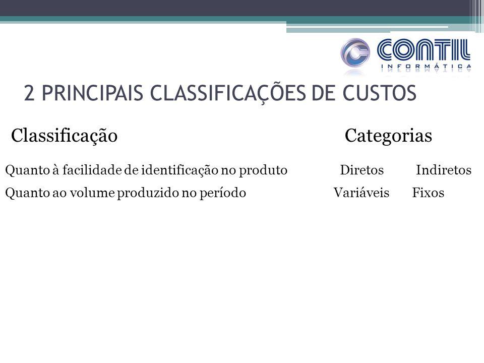 2 PRINCIPAIS CLASSIFICAÇÕES DE CUSTOS Classificação Categorias Quanto à facilidade de identificação no produto Diretos Indiretos Quanto ao volume produzido no período Variáveis Fixos