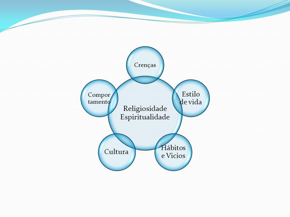 Religiosidade Espiritualidade Crenças Estilo de vida Hábitos e Vicios Cultura Compor tamento