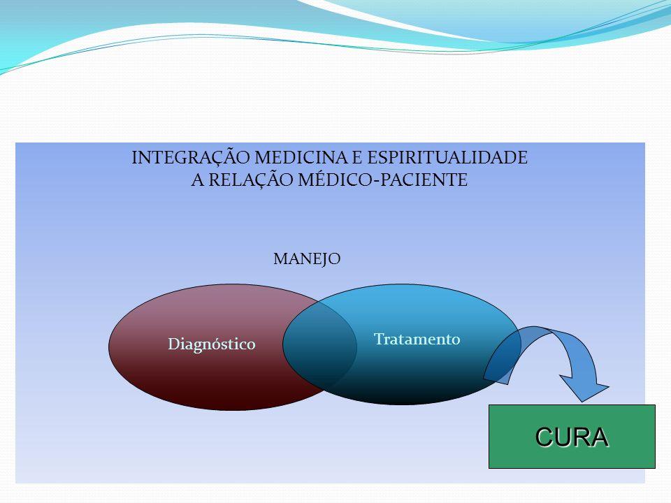 INTEGRAÇÃO MEDICINA E ESPIRITUALIDADE A RELAÇÃO MÉDICO-PACIENTE MANEJO Tratamento Diagnóstico CURA