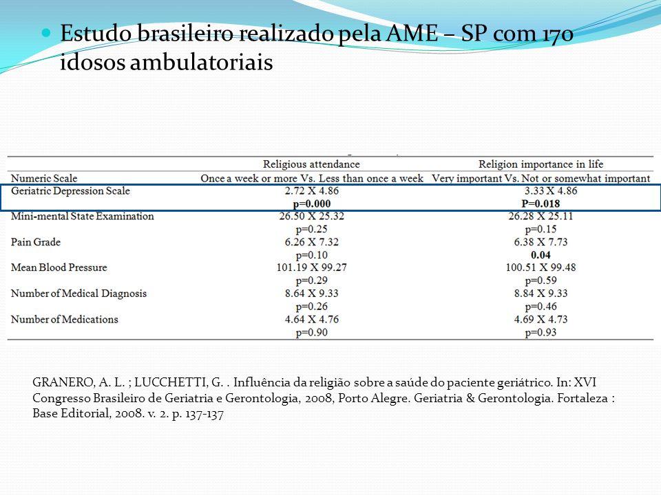 Estudo brasileiro realizado pela AME – SP com 170 idosos ambulatoriais GRANERO, A.