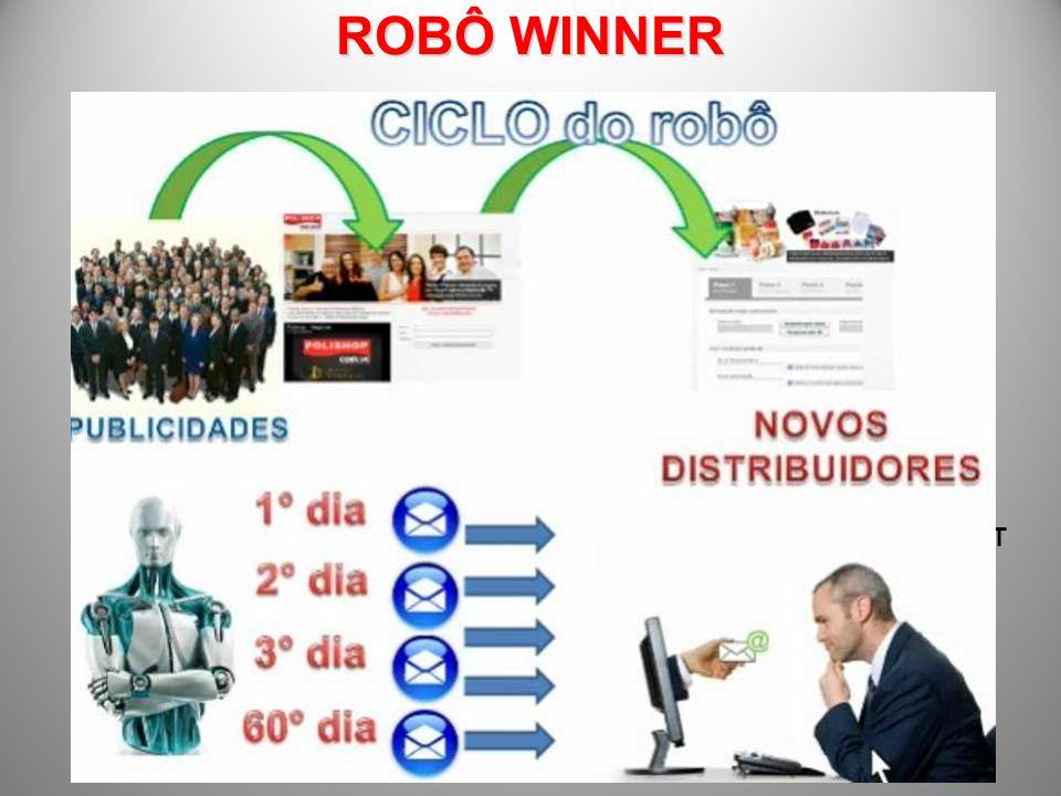 ROBÔ WINNER CONTAT O