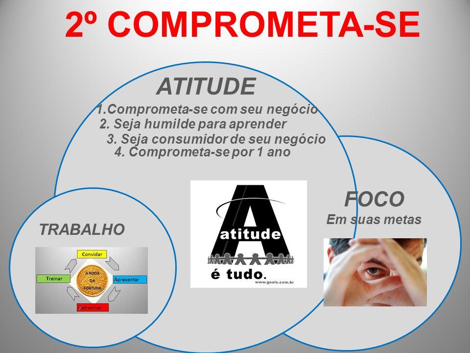 ATITUDE TRABALHO FOCO Em suas metas 2º COMPROMETA-SE 1.