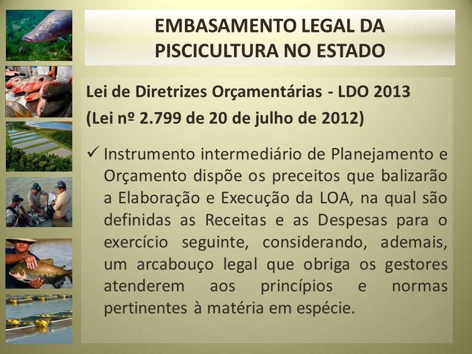 Lei de Diretrizes Orçamentárias - LDO 2013 (Lei nº 2.799 de 20 de julho de 2012) Instrumento intermediário de Planejamento e Orçamento dispõe os prece