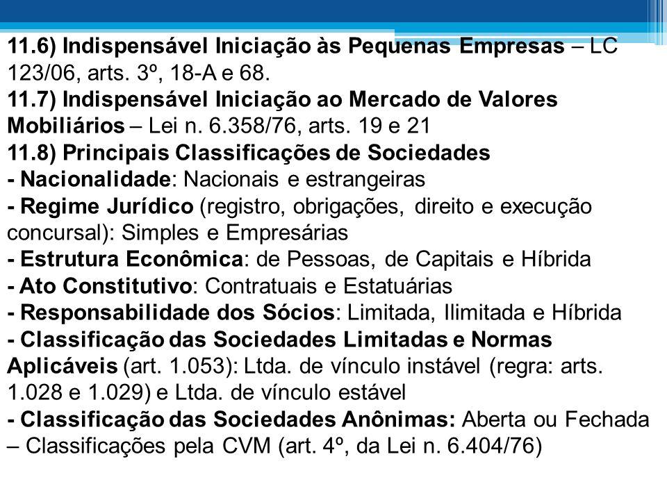 11.6) Indispensável Iniciação às Pequenas Empresas – LC 123/06, arts.