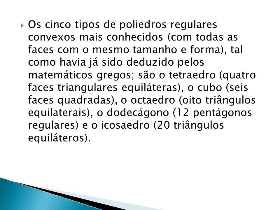 Os cinco tipos de poliedros regulares convexos mais conhecidos (com todas as faces com o mesmo tamanho e forma), tal como havia já sido deduzido pelos