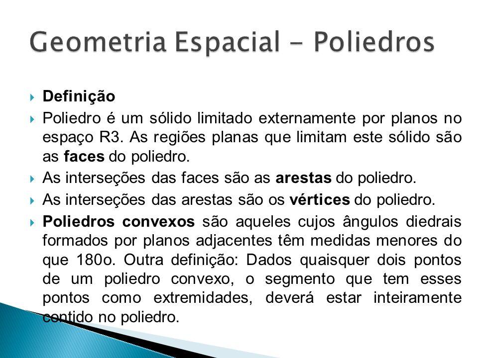 Definição Poliedro é um sólido limitado externamente por planos no espaço R3. As regiões planas que limitam este sólido são as faces do poliedro. As i