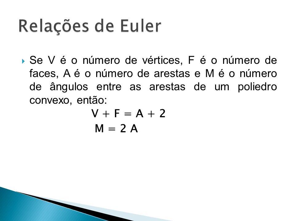 Se V é o número de vértices, F é o número de faces, A é o número de arestas e M é o número de ângulos entre as arestas de um poliedro convexo, então: