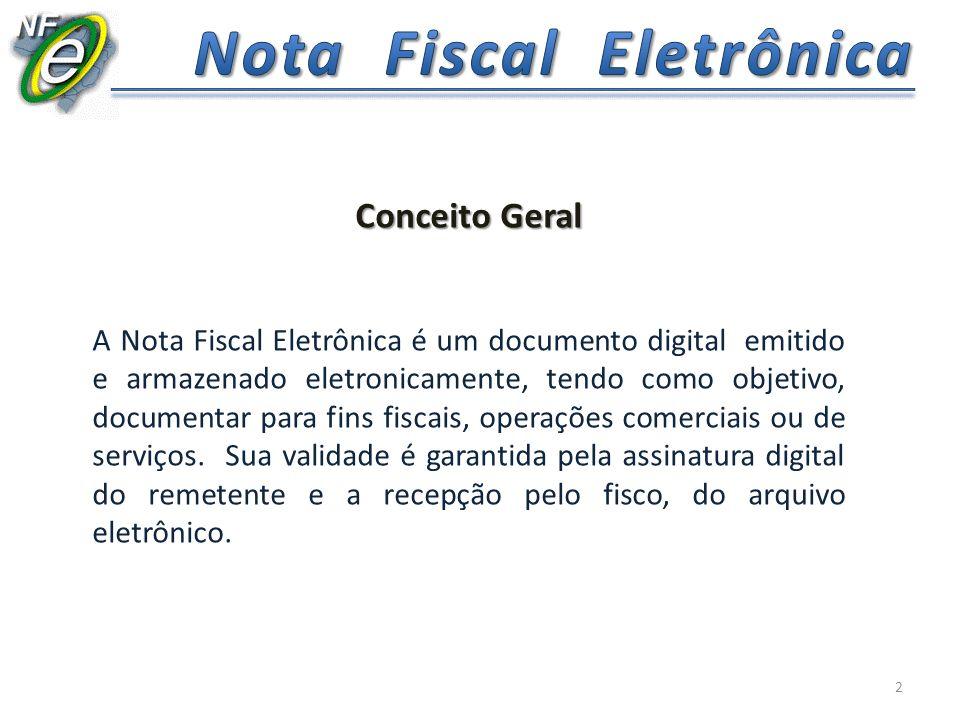 Conceito Geral A Nota Fiscal Eletrônica é um documento digital emitido e armazenado eletronicamente, tendo como objetivo, documentar para fins fiscais