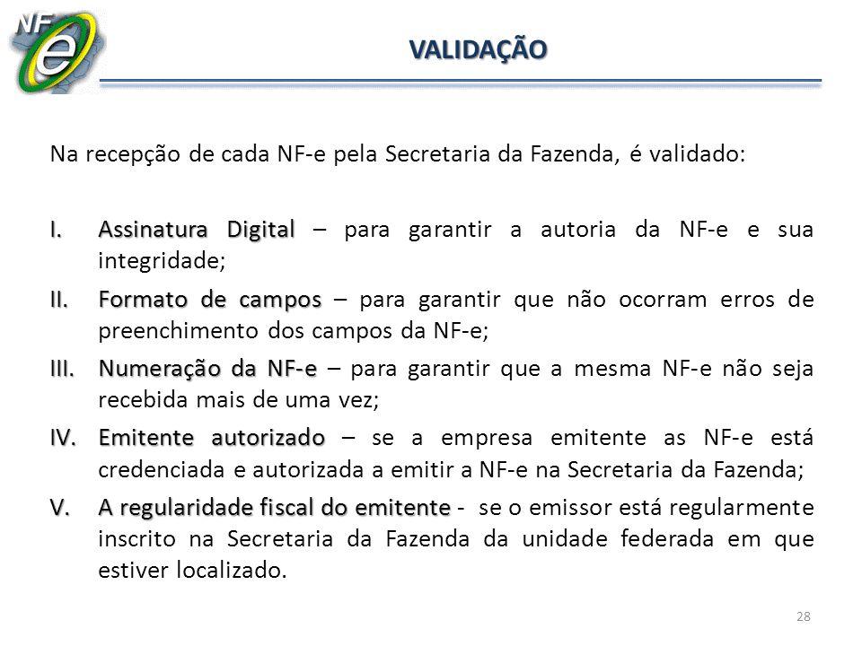 28 Na recepção de cada NF-e pela Secretaria da Fazenda, é validado: I.Assinatura Digital I.Assinatura Digital – para garantir a autoria da NF-e e sua