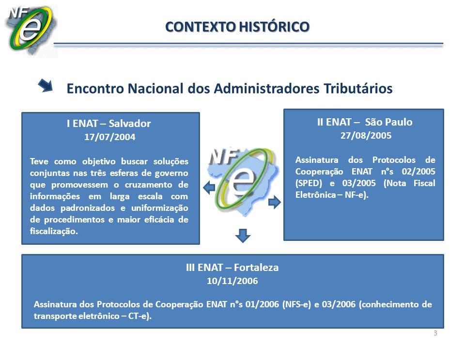 Encontro Nacional dos Administradores Tributários I ENAT – Salvador 17/07/2004 Teve como objetivo buscar soluções conjuntas nas três esferas de govern