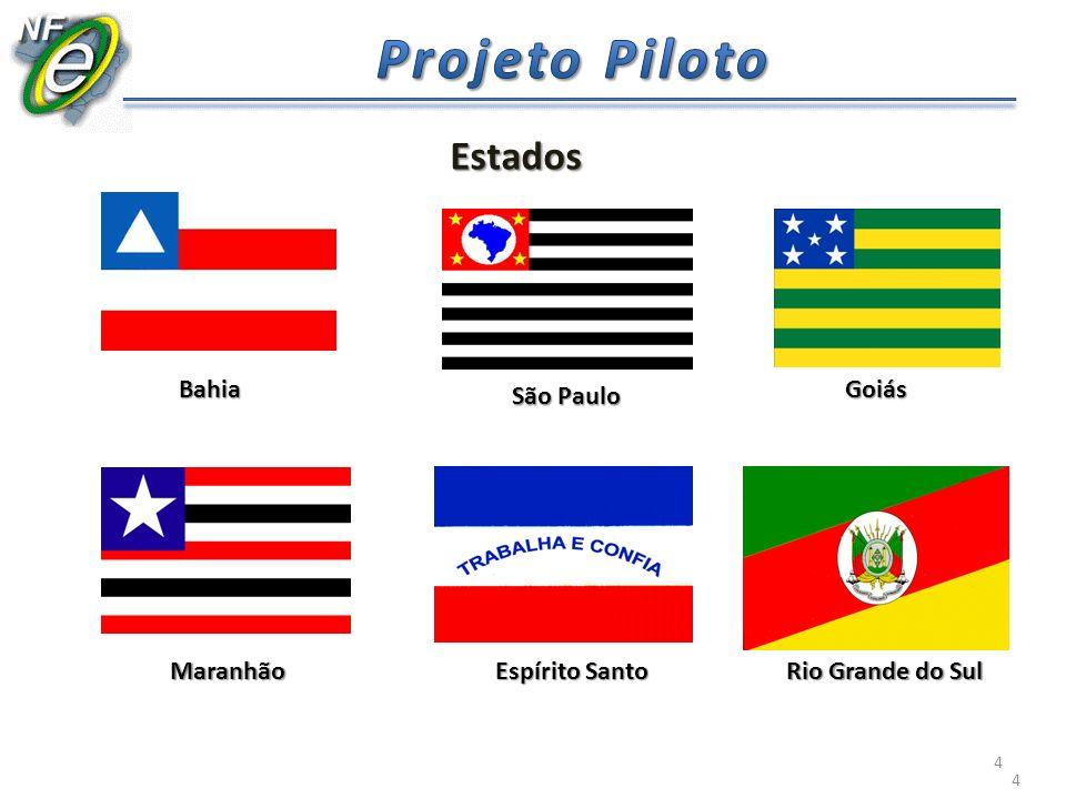 Estados Bahia Maranhão São Paulo Espírito Santo Rio Grande do Sul Goiás 4 4