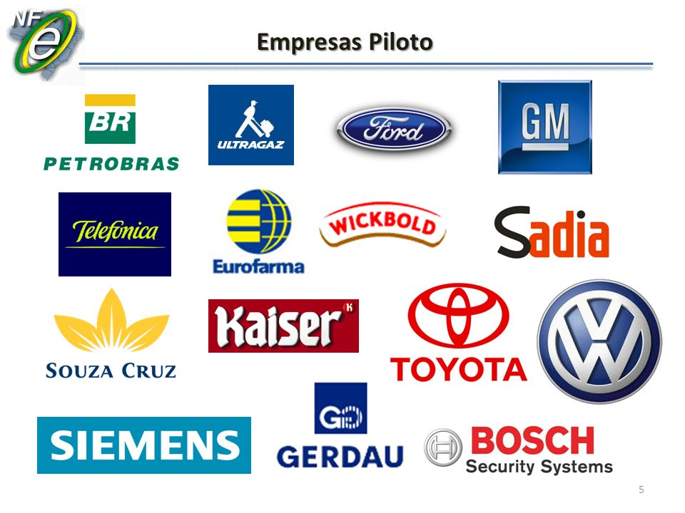 Empresas Piloto 5