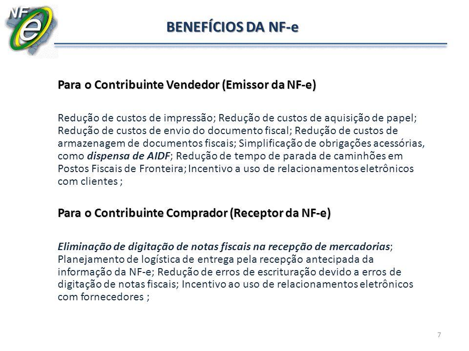 Para o Contribuinte Vendedor (Emissor da NF-e) Redução de custos de impressão; Redução de custos de aquisição de papel; Redução de custos de envio do