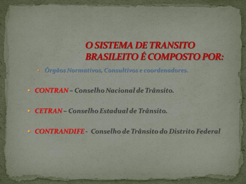 Órgãos Normativos, Consultivos e coordenadores.Órgãos Normativos, Consultivos e coordenadores.