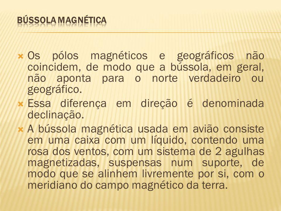 Os pólos magnéticos e geográficos não coincidem, de modo que a bússola, em geral, não aponta para o norte verdadeiro ou geográfico. Essa diferença em