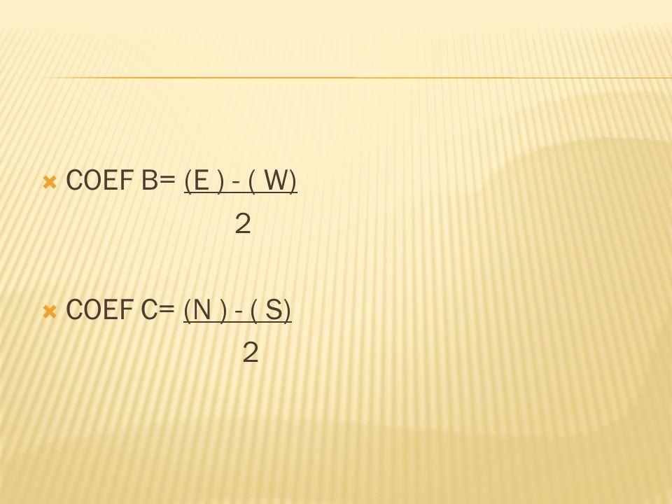 COEF B= (E ) - ( W) 2 COEF C= (N ) - ( S) 2