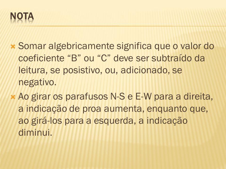 Somar algebricamente significa que o valor do coeficiente B ou C deve ser subtraído da leitura, se posistivo, ou, adicionado, se negativo. Ao girar os