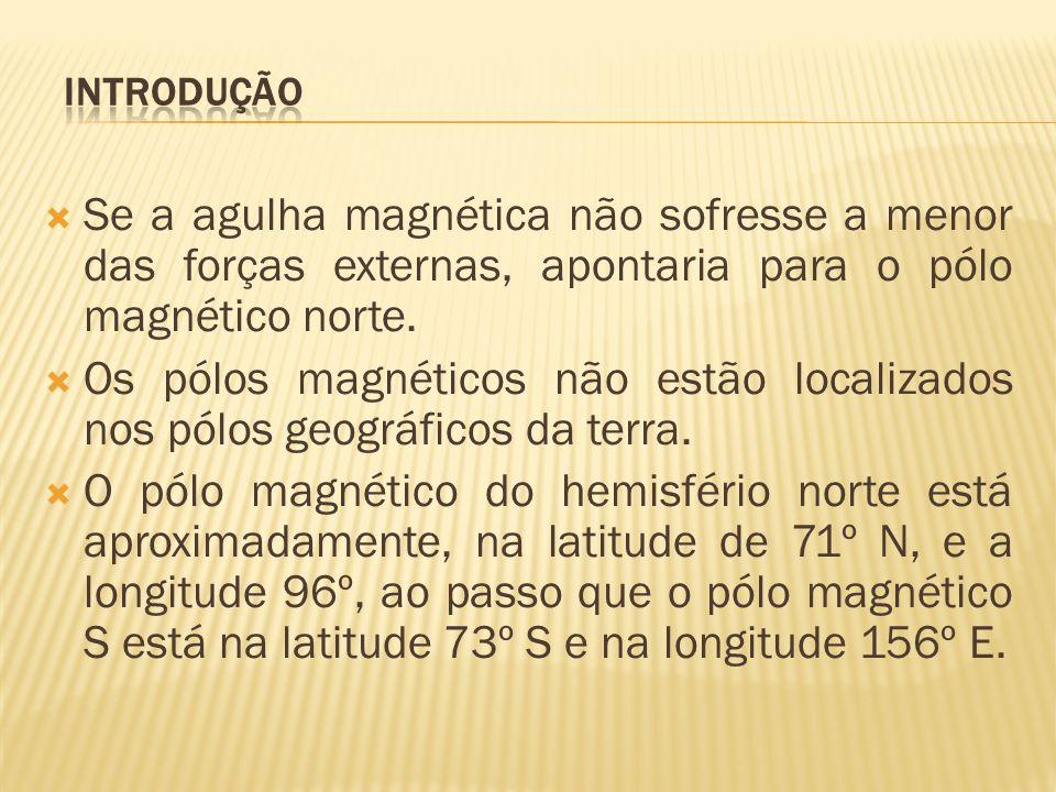 Os pólos magnéticos não estão localizados nos pólos geográficos da terra. O pólo magnético do hemisfério norte está aproximadamente, na latitude de 71