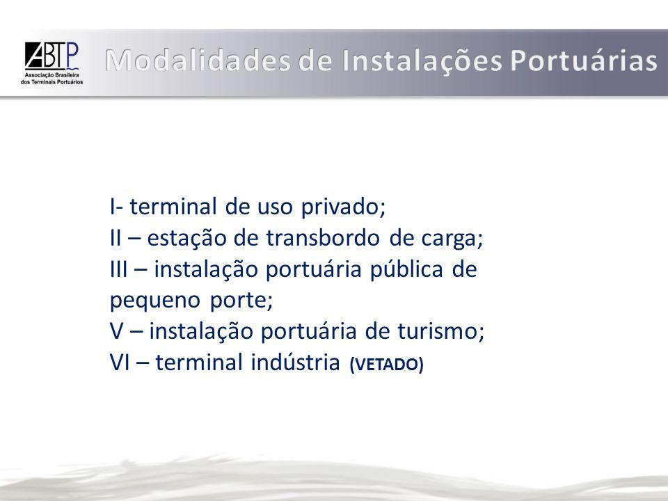 I- terminal de uso privado; II – estação de transbordo de carga; III – instalação portuária pública de pequeno porte; V – instalação portuária de turismo; VI – terminal indústria (VETADO)