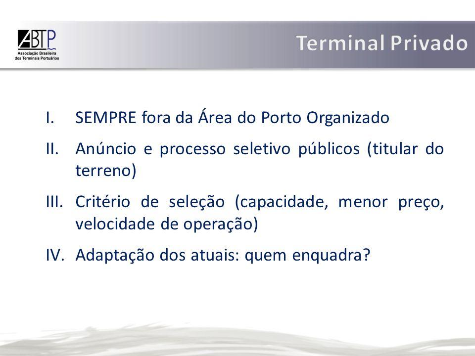 I.SEMPRE fora da Área do Porto Organizado II.Anúncio e processo seletivo públicos (titular do terreno) III.Critério de seleção (capacidade, menor preço, velocidade de operação) IV.Adaptação dos atuais: quem enquadra?