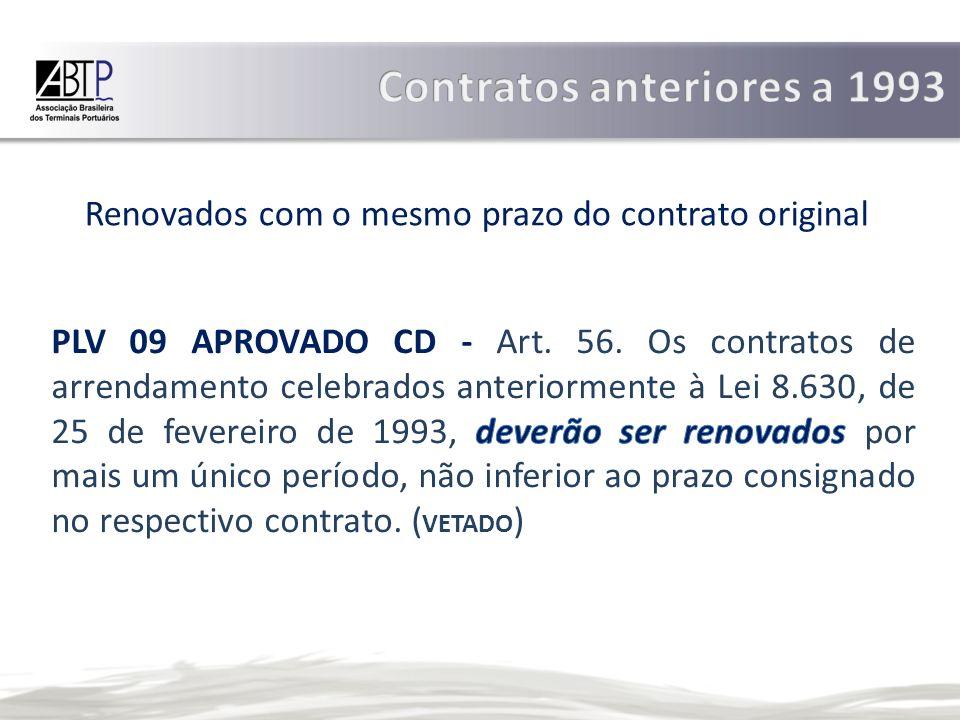 Renovados com o mesmo prazo do contrato original