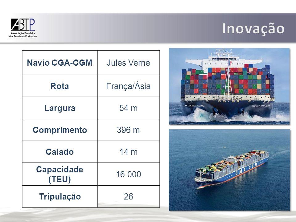 Navio CGA-CGMJules Verne RotaFrança/Ásia Largura54 m Comprimento396 m Calado14 m Capacidade (TEU) 16.000 Tripulação26