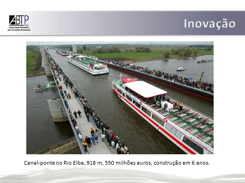 Canal-ponte no Rio Elba, 918 m, 550 milhões euros, construção em 6 anos.