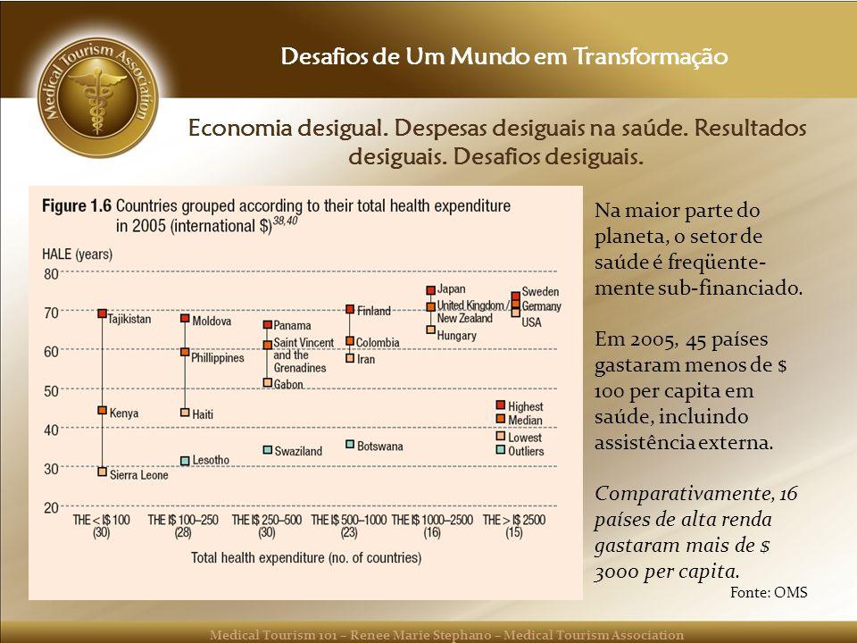 Medical Tourism 101 – Renee Marie Stephano – Medical Tourism Association Desafios de Um Mundo em Transformação Na maior parte do planeta, o setor de saúde é freqüente- mente sub-financiado.