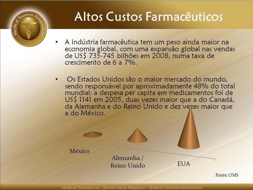Medical Tourism 101 – Renee Marie Stephano – Medical Tourism Association Altos Custos Farmacêuticos A indústria farmacêutica tem um peso ainda maior na economia global, com uma expansão global nas vendas de US$ 735-745 bilhões em 2008, numa taxa de crescimento de 6 a 7%.