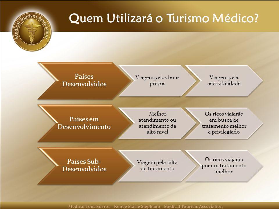 Medical Tourism 101 – Renee Marie Stephano – Medical Tourism Association Quem Utilizará o Turismo Médico.